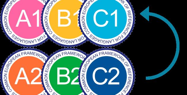 Именно CEFR - общеевропейская система, оценивающая ваш уровень владения языками